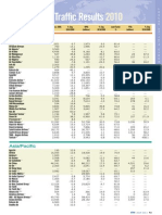 ATW World Airline Report 2011