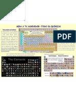 tabla_periódica