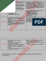 ventajasydesventajasdelusoderedessocialesengeneral-110403130126-phpapp02