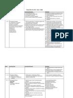 Rancangan Tahunan Untuk ICTL Form 1 08