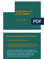 Ion Suppression Esi Ms-ms Primer