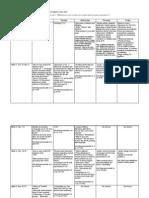 Current FG Unit Calendar