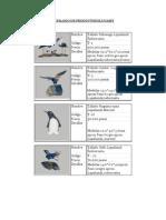 Catalogo de Productos Eluney