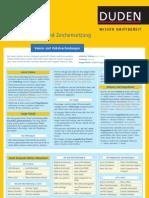 Duden.deutsch.wissen.griffbereit.rechtschreibung.und.Zeichensetzung