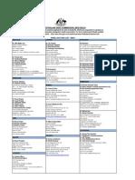Panel Doctors List-India-14 Feb 12