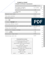 Physics Class 9 Formulas | Force | Capacitor