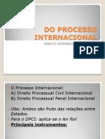 Do Processo Internacional