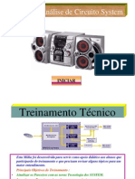 Treinamento System Aiwa