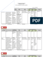 Literatura Comparada Plan of Assessment of Student Learning (2011-2012)