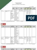 Literatura Comparada Plan (2010-2011)