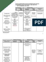 ADSO Plan (2011-2012)