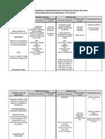 ADSO Plan (2010-2011)
