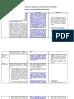 CUADRO COMPARATIVO REFORMAS LEY ANTIEVASIÓN II con observaciones