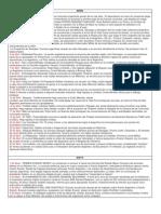 Cronologia Malvinas
