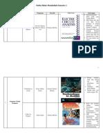 Daftar Buku Matakuliah Semester 2