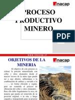 1. Proceso Minero