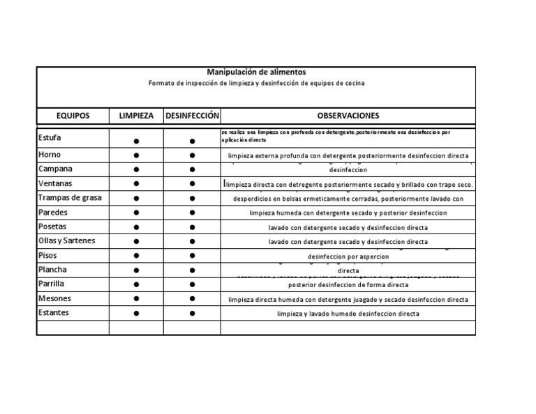 Formato de limpieza y desinfeccion for Manual de limpieza y desinfeccion para una cocina