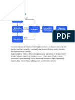 Design Strategic Planning - Apple Inc.