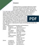 Approach to Pediatric Hemoptysis