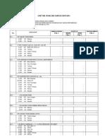 Daftar Analisa Harga Satuan Tpa