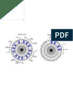 Cromograma de Instalacion de Analizadores ENERO-Model