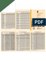 AP census 2011