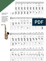 Digitação do Saxofone