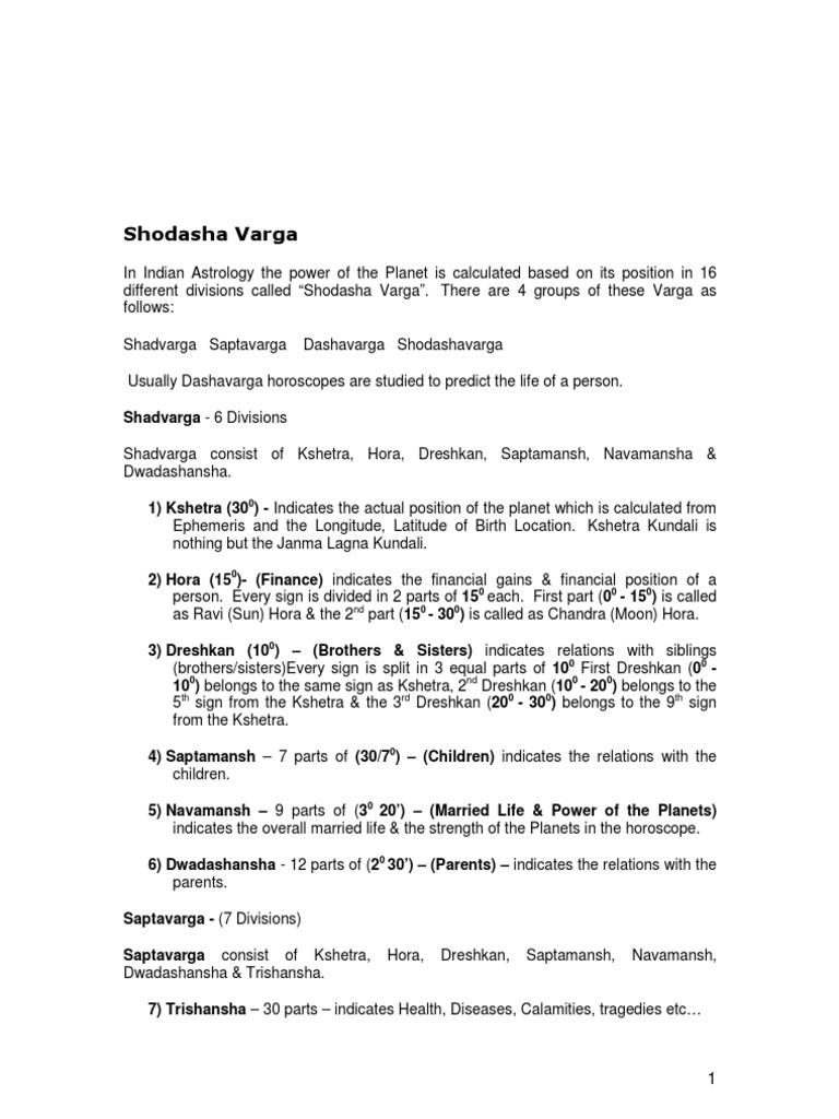 Shodasha Varga | Horoscope | Technical Factors Of Astrology