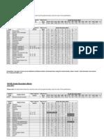 1106 iGCSE Grade Boundaries