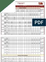 Apr12 - Fd Interest Rates