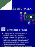 nivelesdelhabla-091020155953-phpapp02