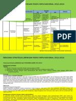 Renstra 2012-2014 Jaringan JRMN