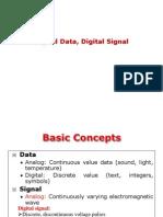 Digital Data Digital Signal