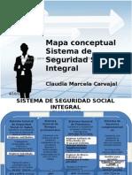 Mapa Conceptual Marcela C