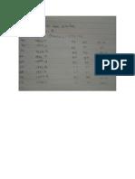 Datos de Secado
