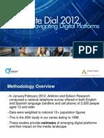 2012 Infinite Dial Presentation