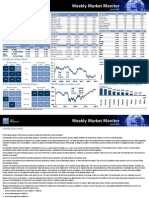 GS Market Monitor 4.6.12