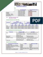 CDOT 2012 Permit Fee Schedule