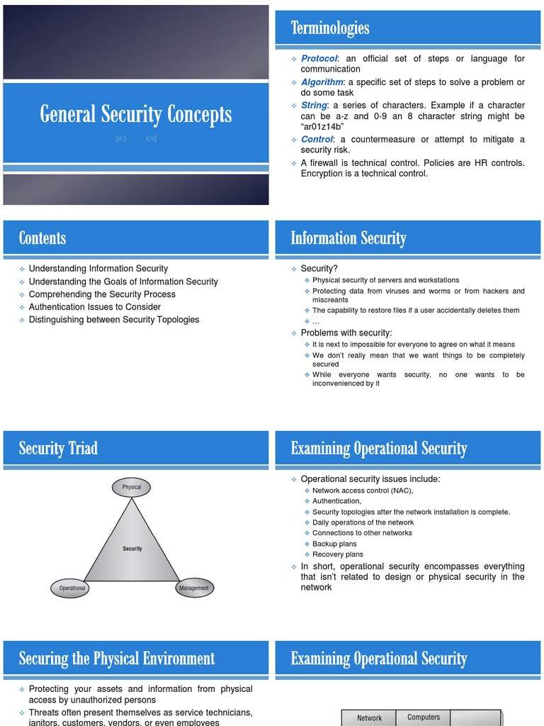 Technical means of information protection