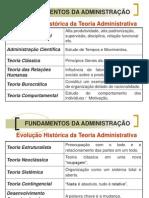 Assunto1_Fundamentos da Administração