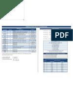 Fórmulas para Cálculos de Engrenagens