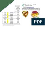 Dieta de 1500 Calorias