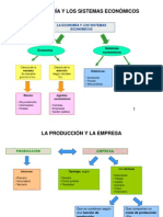 01 Introduccion a La Economia Upci Ppt