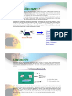 Ellipsometry Basics