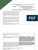 Comparativo Ley General de Educación Artículos (12, 13 y 20)