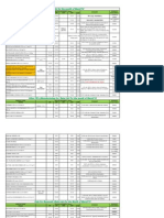 Fd's Rate of Interest Smc1.29pmwedmar142012