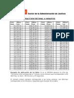 Conversion Fraccion Decimal a Minutos Sirgha
