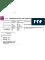 Protocolo Tratamento de Celulite, Gordura Localizada e Flacidez