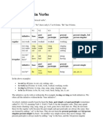 Forms of Main Verbs Ref Thesis 6