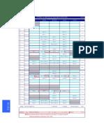 Calendario Practicas Dinamica Sistemas ITI (2)